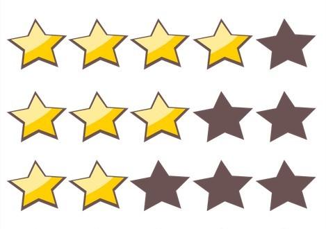 Comment vraiment utiliser les classements des MBA?
